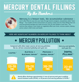 mercury-fillings-info1